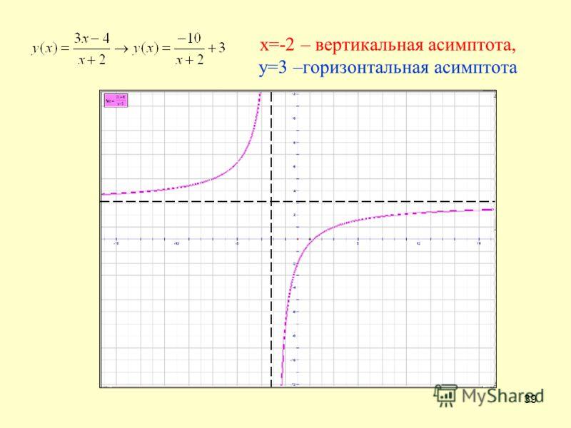 39 х=-2 – вертикальная асимптота, у=3 –горизонтальная асимптота