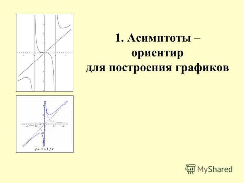 1. Асимптоты – ориентир для построения графиков