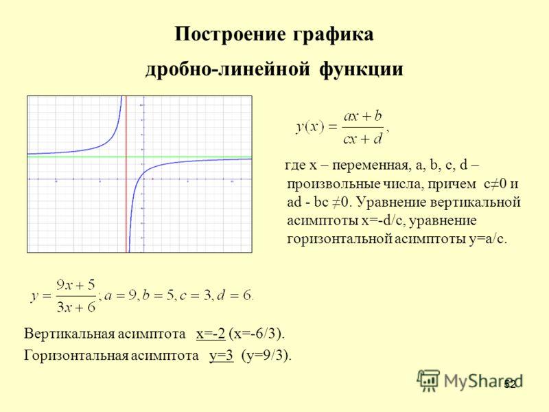 52 Построение графика дробно-линейной функции где х – переменная, a, b, c, d – произвольные числа, причем c0 и ad - bc 0. Уравнение вертикальной асимптоты x=-d/c, уравнение горизонтальной асимптоты y=a/c. Вертикальная асимптота х=-2 (х=-6/3). Горизон