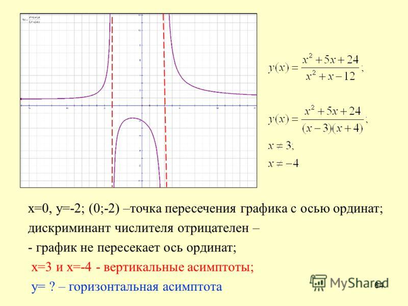 64 х=0, у=-2; (0;-2) –точка пересечения графика с осью ординат; дискриминант числителя отрицателен – - график не пересекает ось ординат; х=3 и х=-4 - вертикальные асимптоты; у= ? – горизонтальная асимптота