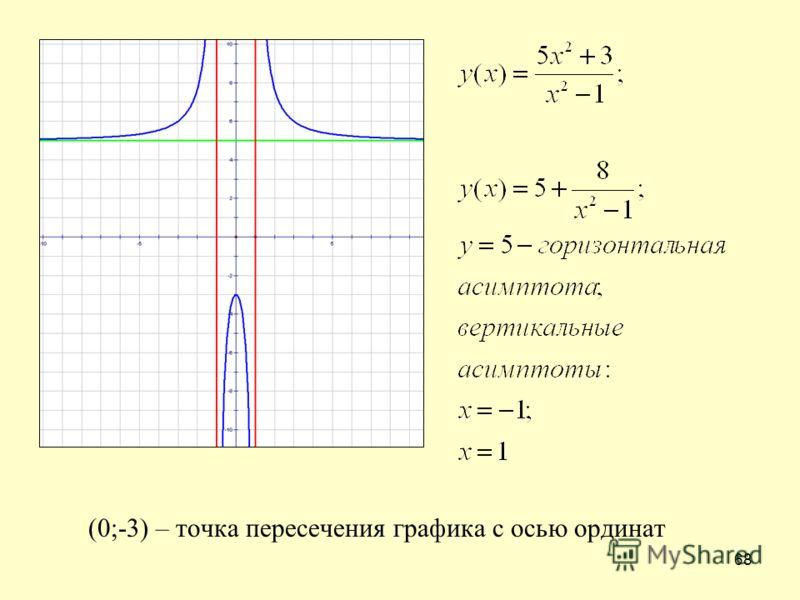 68 (0;-3) – точка пересечения графика с осью ординат