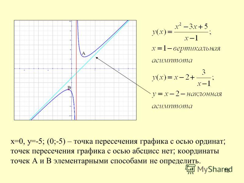 76 х=0, у=-5; (0;-5) – точка пересечения графика с осью ординат ; точек пересечения графика с осью абсцисс нет ; координаты точек А и В элементарными способами не определить. А В