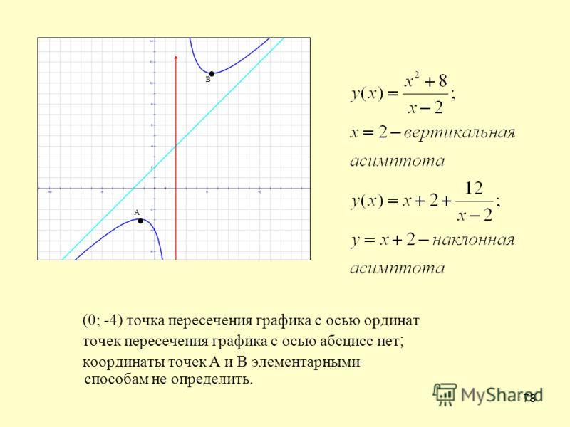 78 (0; -4) точка пересечения графика с осью ординат точек пересечения графика с осью абсцисс нет ; координаты точек А и В элементарными способам не определить. А В