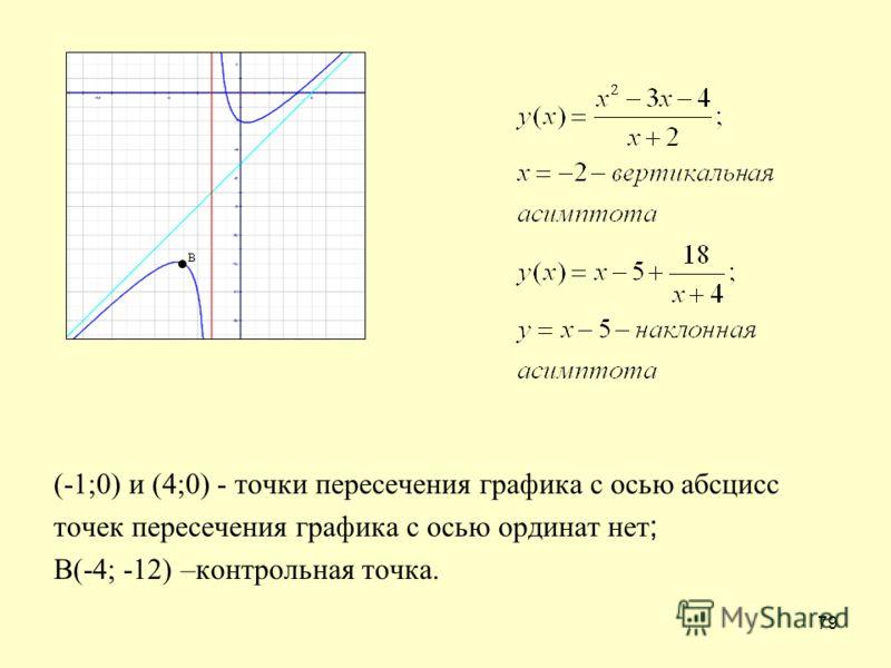 79 (-1;0) и (4;0) - точки пересечения графика с осью абсцисс точек пересечения графика с осью ординат нет ; В(-4; -12) –контрольная точка. В