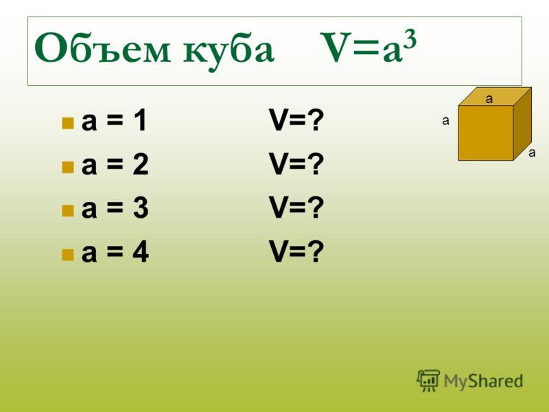 Объем куба V=a 3 a = 1 V=? a = 2 V=? a = 3 V=? a = 4 V=? a a a