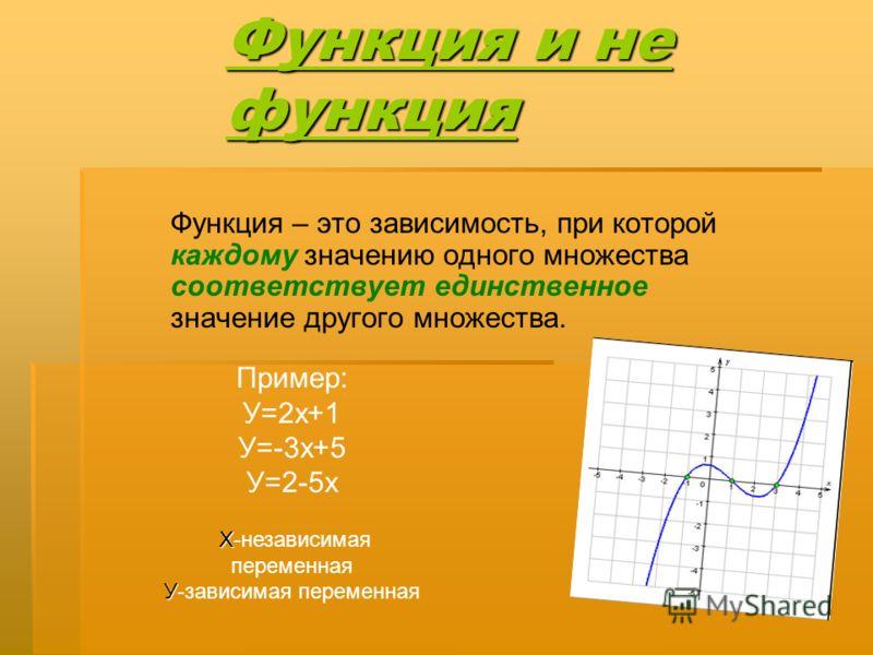 Функция и не функция Функция – это зависимость, при которой каждому значению одного множества соответствует единственное значение другого множества. Пример: У=2х+1 У=-3х+5 У=2-5х Х Х-независимая переменная У У-зависимая переменная