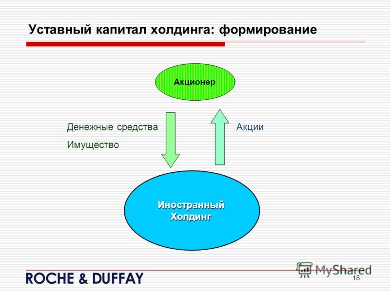 18 Уставный капитал холдинга: формирование Денежные средства Акции Имущество Акционер ИностранныйХолдинг
