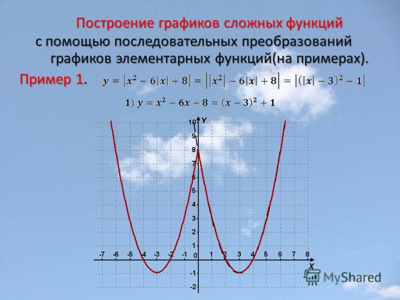 Построение графиков сложных функций с помощью последовательных преобразований графиков элементарных функций(на примерах). Пример 1.
