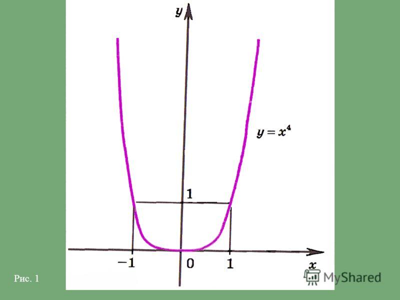 1. Показатель р =2n - четное натуральное число. В этом случае степенная функция у = х 2n, где n - натуральное число, обладает следующими свойствами : - область определения - все действительные числа, т. е. множество R ; - множество значений - неотриц