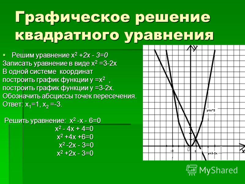 Свойства коэффициентов квадратного уравнения Если a+b+c=0, то х 2 = 1, х 2 = с/а Если a – b + c=0, то х 2 =-1, х 2 = -с/а Решим уравнение х 2 + 6х - 7= 0 Решим уравнение 2х 2 + 3х +1= 0 1 + 6 – 7 =0, значит х 1 =1, х 2 = -7/1=-7. 2 - 3+1=0, значит х