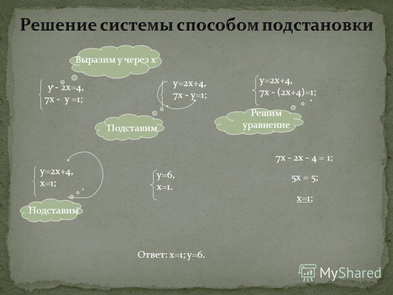 у - 2х=4, 7х - у =1; Выразим у через х у=2х+4, 7х - у=1; Подставим у=2х+4, 7х - (2х+4)=1; Решим уравнение у=2х+4, х=1; Подставим у=6, х=1. 7х - 2х - 4 = 1; 5х = 5; х=1; Ответ: х=1; у=6.