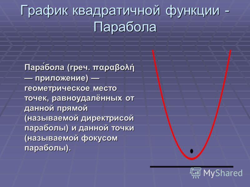 График квадратичной функции - Парабола Пара́бола (греч. παραβολή приложение) геометрическое место точек, равноудалённых от данной прямой (называемой директрисой параболы) и данной точки (называемой фокусом параболы).