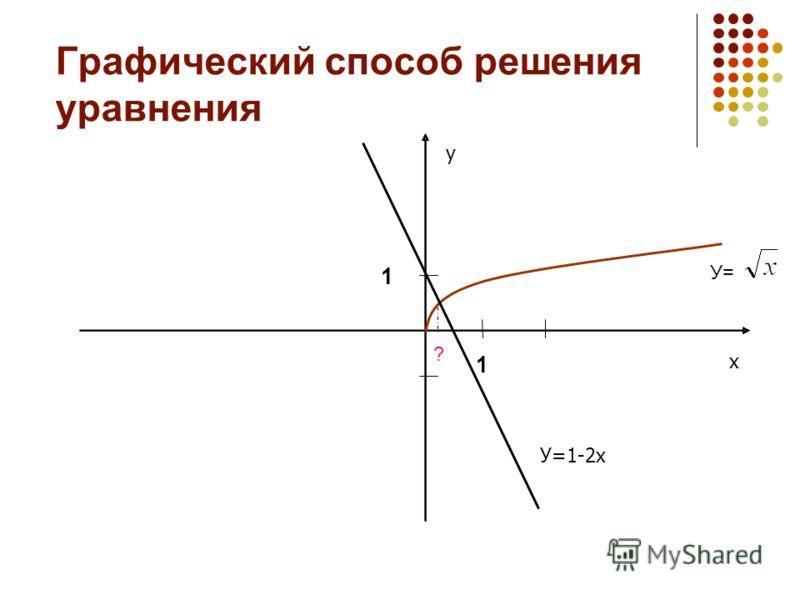 Графический способ решения уравнения 1 1 У= х у У=1-2х ?