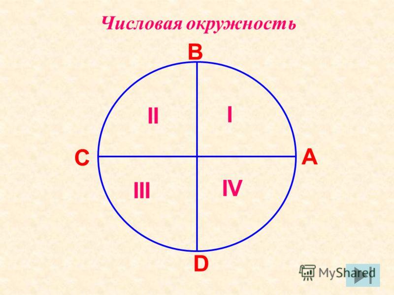 Числовая о кружность А В С D I II III IV