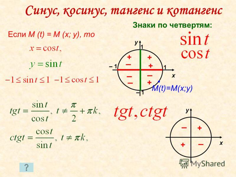 Синус, косинус, тангенс и котангенс Если M (t) = M (x; y), то x y + + – – + – – + M(t)=M(x;y) – 1 1 1 Знаки по четвертям: x y + – + –