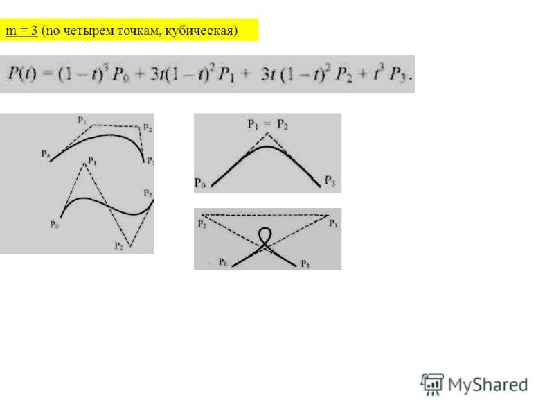 m = 3 (no четырем точкам, кубическая)
