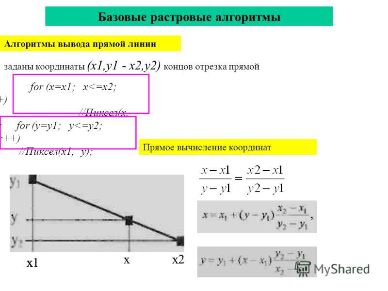 Базовые растровые алгоритмы Алгоритмы вывода прямой линии заданы координаты (х1,у1 - х2,у2) концов отрезка прямой for (x=x1; х