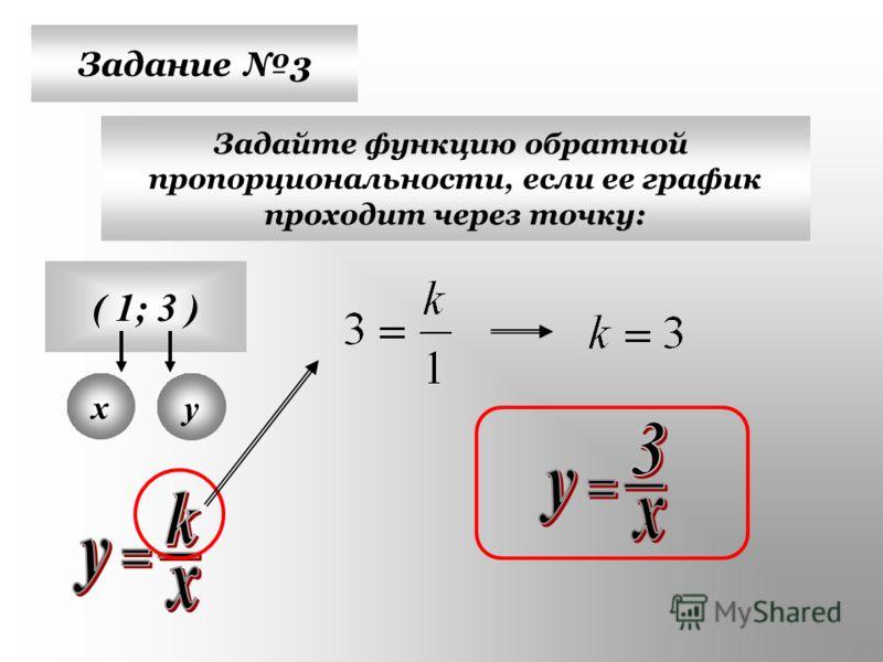 Задание 3 Задайте функцию обратной пропорциональности, если ее график проходит через точку: ( 1; 3 ) х у