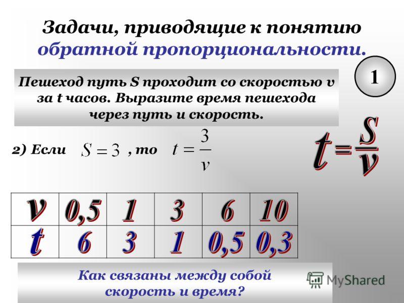Задачи, приводящие к понятию обратной пропорциональности. 1 Пешеход путь S проходит со скоростью v за t часов. Выразите время пешехода через путь и скорость. 2)2)Если, то Как связаны между собой скорость и время?