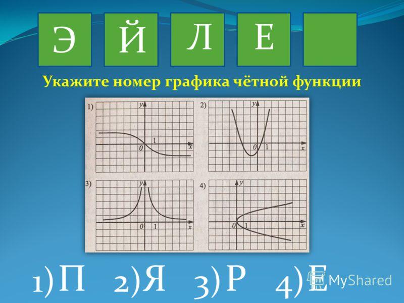 ЭЙ ЛЕ 1)2)3)4) Укажите номер графика чётной функции РПЯЕ