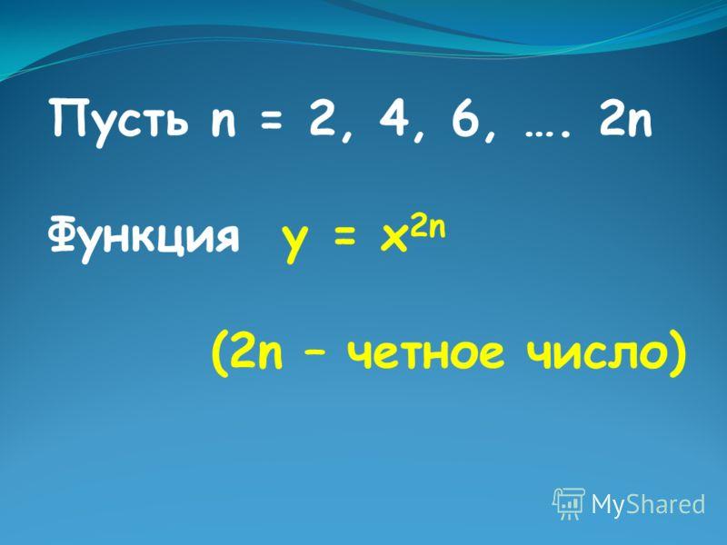 Пусть n = 2, 4, 6, …. 2n Функция у = х 2n (2n – четное число)