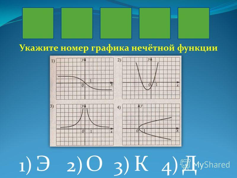 1)2)3)4) Укажите номер графика нечётной функции ЭОКД
