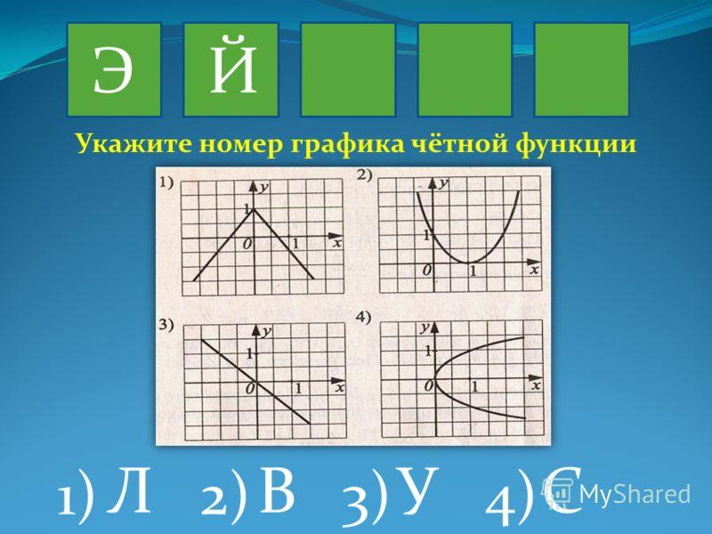 ЭЙ 1)2)3)4) Укажите номер графика чётной функции ЛВУС