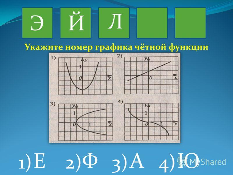 ЭЙ Л 1)2)3)4) Укажите номер графика чётной функции ЕФАЮ