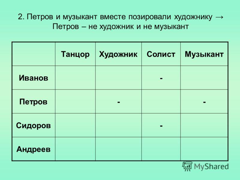 Иванов петров сидоров андреев