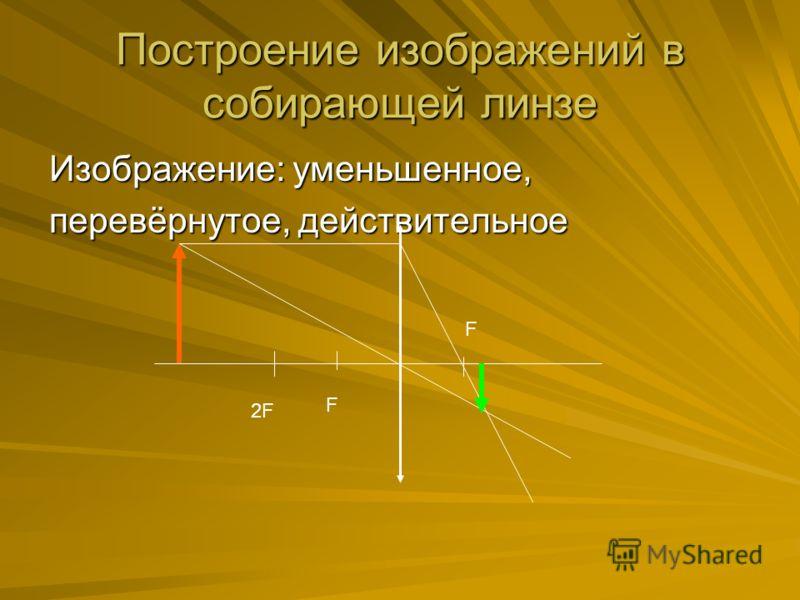 Построение изображений в собирающей линзе Изображение: уменьшенное, перевёрнутое, действительное F 2F F
