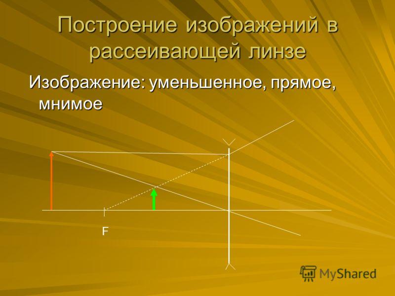 Построение изображений в рассеивающей линзе Изображение: уменьшенное, прямое, мнимое Изображение: уменьшенное, прямое, мнимое F