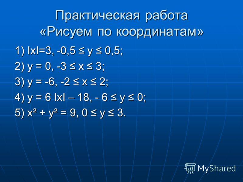 Практическая работа «Рисуем по координатам» 1) IxI=3, -0,5 y 0,5; 2) y = 0, -3 x 3; 3) y = -6, -2 x 2; 4) y = 6 IxI – 18, - 6 y 0; 5) x² + y² = 9, 0 y 3.