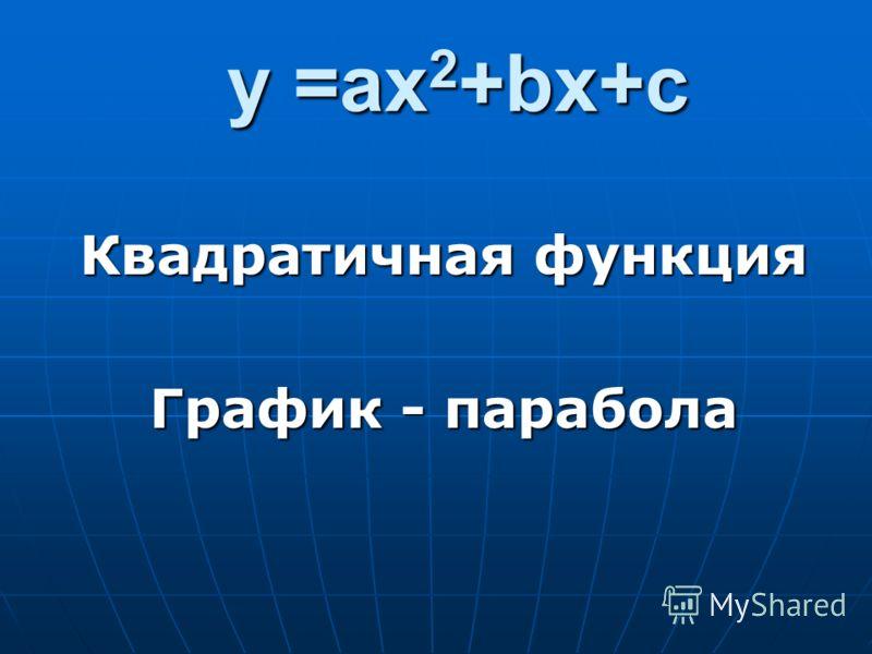 у =ах 2 +bх+с у =ах 2 +bх+с Квадратичная функция График - парабола