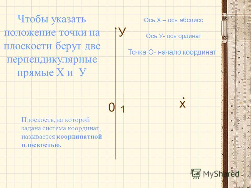 Чтобы указать положение точки на плоскости берут две перпендикулярные прямые Х и У Плоскость, на которой задана система координат, называется координатной плоскостью. х У 0 1 Ось Х – ось абсцисс Ось У- ось ординат Точка О- начало координат
