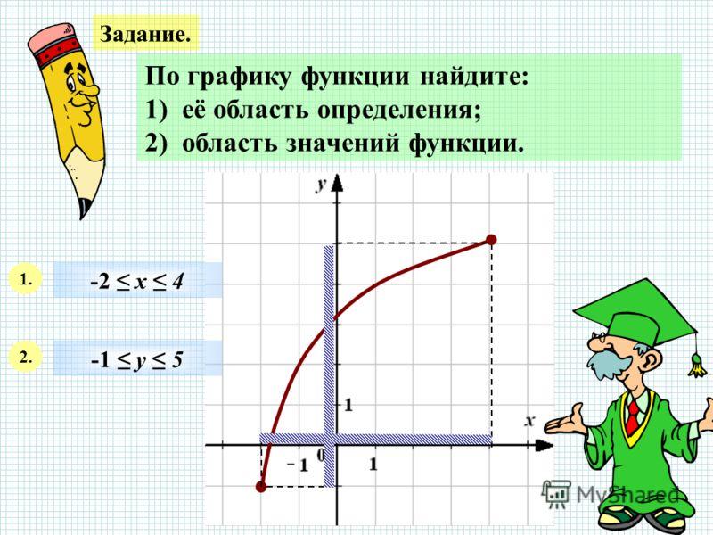 Задание. По графику функции найдите: 1) её область определения; 2) область значений функции. 1. 2. -2 х 4 -1 у 5