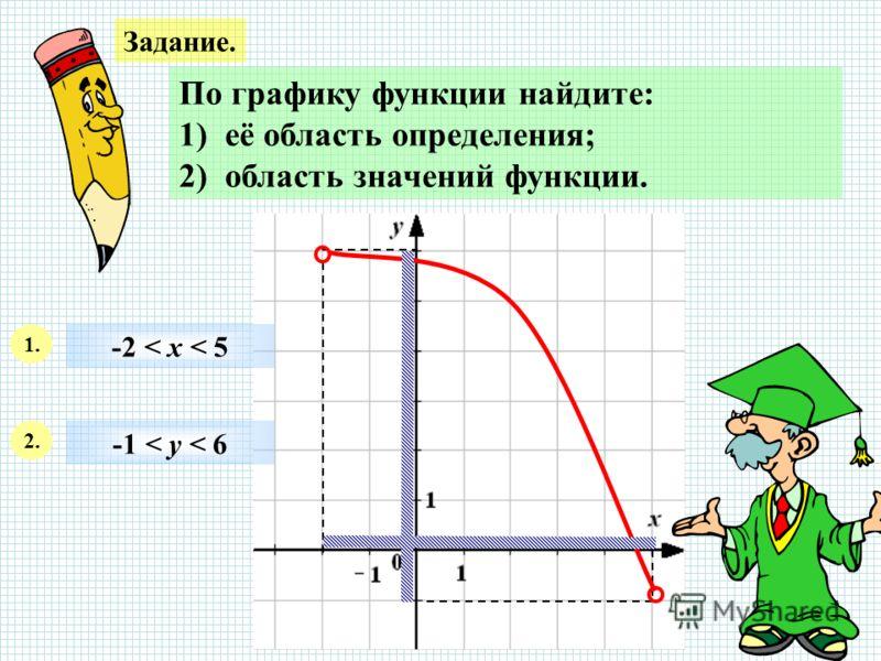 Задание. По графику функции найдите: 1) её область определения; 2) область значений функции. 1. 2. -2 < х < 5 -1 < у < 6