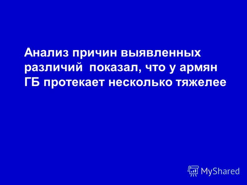 Анализ причин выявленных различий показал, что у армян ГБ протекает несколько тяжелее