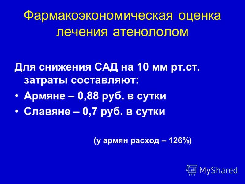 Фармакоэкономическая оценка лечения атенололом Для снижения САД на 10 мм рт.ст. затраты составляют: Армяне – 0,88 руб. в сутки Славяне – 0,7 руб. в сутки (у армян расход – 126%)