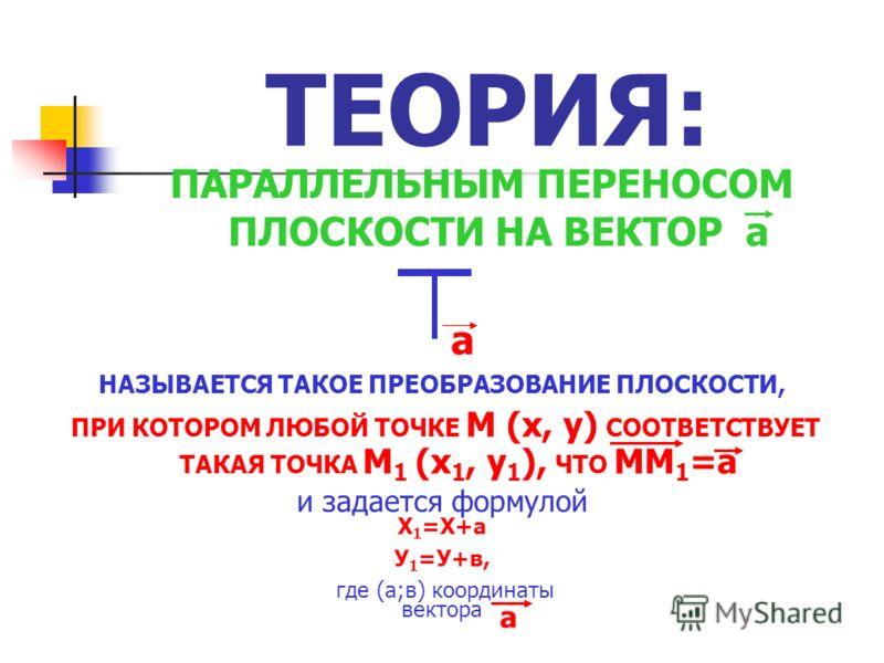 ТЕОРИЯ: ПАРАЛЛЕЛЬНЫМ ПЕРЕНОСОМ ПЛОСКОСТИ НА ВЕКТОР а а Х 1 =Х+а У 1 =У+в, где (а;в) координаты вектора а НАЗЫВАЕТСЯ ТАКОЕ ПРЕОБРАЗОВАНИЕ ПЛОСКОСТИ, ПРИ КОТОРОМ ЛЮБОЙ ТОЧКЕ М (х, у) СООТВЕТСТВУЕТ ТАКАЯ ТОЧКА М 1 (х 1, у 1 ), ЧТО ММ 1 =а и задается фор