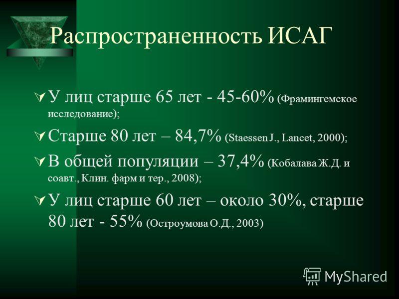 Распространенность ИСАГ У лиц старше 65 лет - 45-60% (Фрамингемское исследование); Старше 80 лет – 84,7% (Staessen J., Lancet, 2000); В общей популяции – 37,4% (Кобалава Ж.Д. и соавт., Клин. фарм и тер., 2008); У лиц старше 60 лет – около 30%, старше