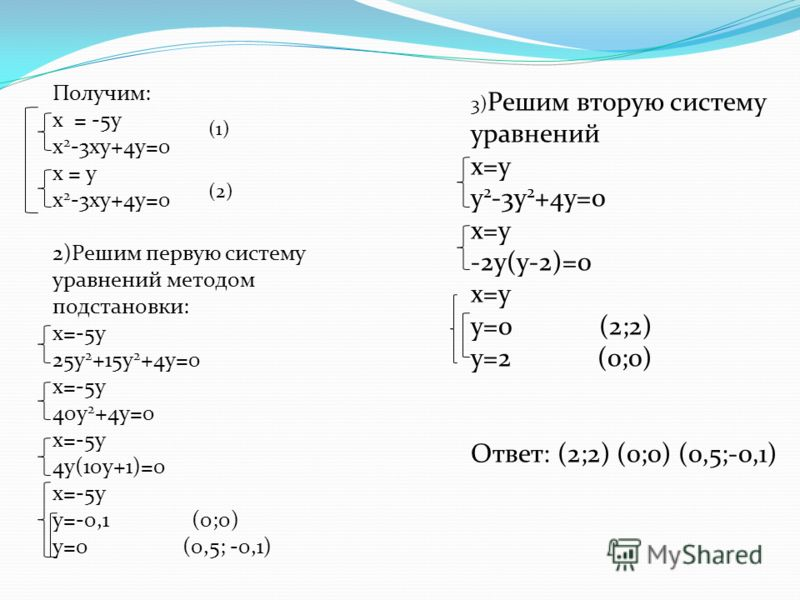 3) Решим вторую систему уравнений х=у у 2 -3у 2 +4у=0 х=у -2у(у-2)=0 х=у у=0 (2;2) у=2 (0;0) Ответ: (2;2) (0;0) (0,5;-0,1) Получим: х = -5у x 2 -3xy+4y=0 х = у x 2 -3xy+4y=0 2)Решим первую систему уравнений методом подстановки: х=-5у 25у 2 +15у 2 +4у