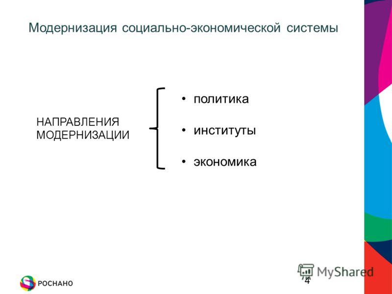 4 Модернизация социально-экономической системы НАПРАВЛЕНИЯ МОДЕРНИЗАЦИИ политика институты экономика