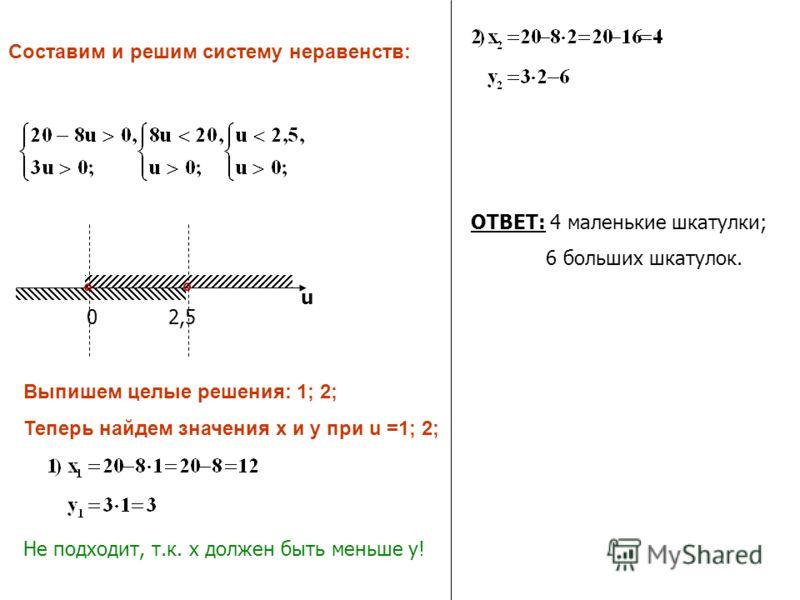 u 02,5 Составим и решим систему неравенств: Выпишем целые решения: 1; 2; Теперь найдем значения x и y при u =1; 2; Не подходит, т.к. x должен быть меньше y! ОТВЕТ: 4 маленькие шкатулки; 6 больших шкатулок.