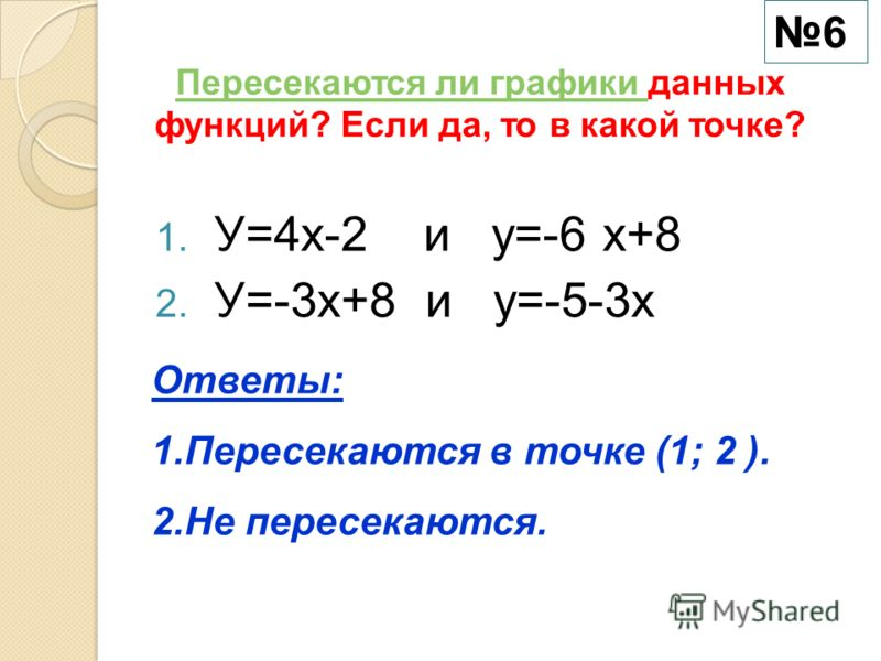 Пересекаются ли графики Пересекаются ли графики данных функций? Если да, то в какой точке? 1. У=4х-2 и у=-6 х+8 2. У=-3х+8 и у=-5-3х Ответы: 1.Пересекаются в точке (1; 2 ). 2.Не пересекаются. 6