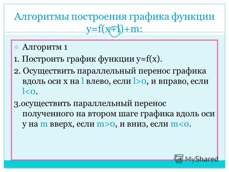 Алгоритмы построения графика функции y=f(x+l)+m: Алгоритм 1 1. Построить график функции у=f(x). 2. Осуществить параллельный перенос графика вдоль оси х на l влево, если l>0, и вправо, если l0, и вниз, если m