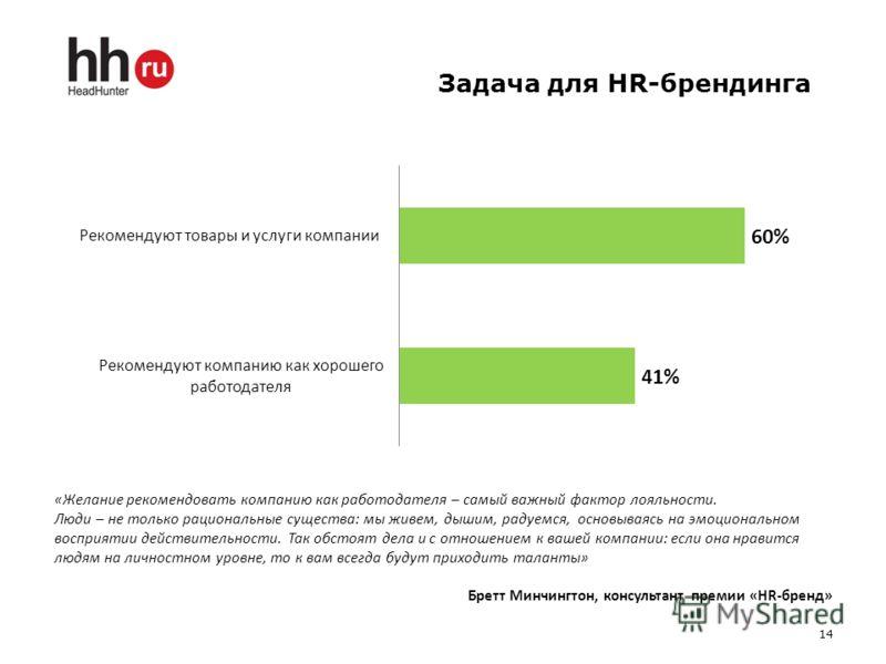 Задача для HR-брендинга 14 «Желание рекомендовать компанию как работодателя – самый важный фактор лояльности. Люди – не только рациональные существа: мы живем, дышим, радуемся, основываясь на эмоциональном восприятии действительности. Так обстоят дел