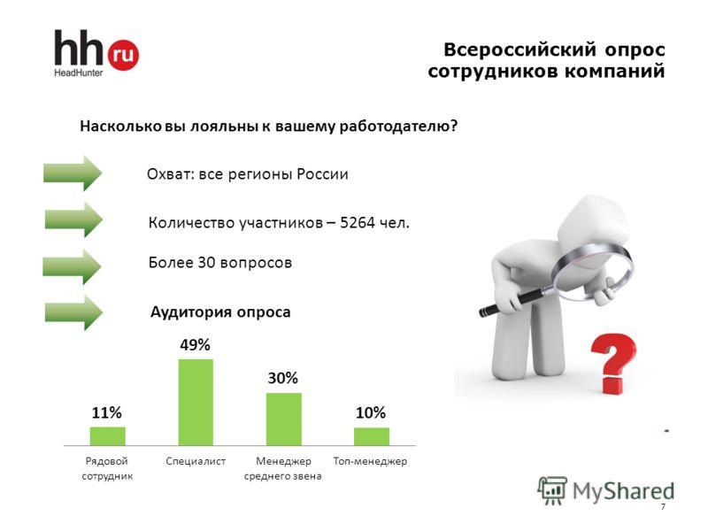 Всероссийский опрос сотрудников компаний 7 Насколько вы лояльны к вашему работодателю? Охват: все регионы России Количество участников – 5264 чел. Более 30 вопросов