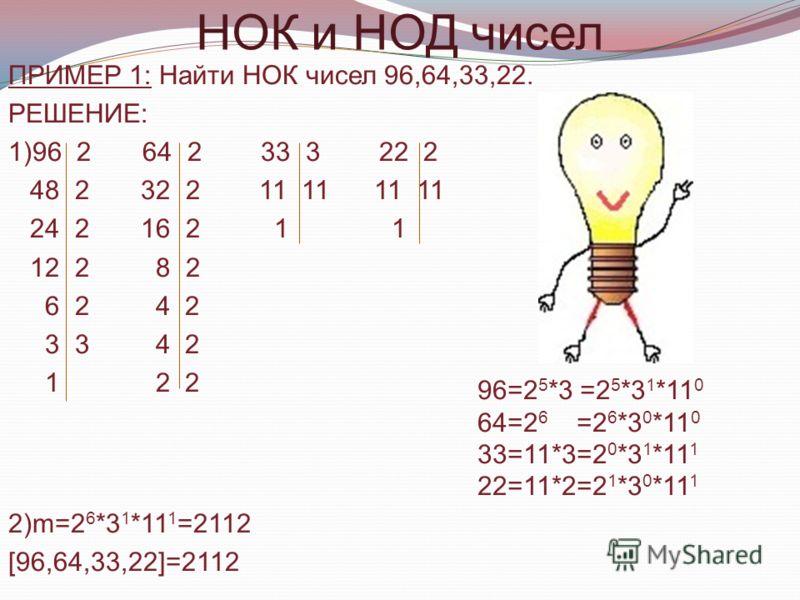 НОК и НОД чисел ПРИМЕР 1: Найти НОК чисел 96,64,33,22. РЕШЕНИЕ: 1)96 2 64 2 33 3 22 2 48 2 32 2 11 11 11 11 24 2 16 2 1 1 12 2 8 2 6 2 4 2 3 3 4 2 1 2 2 2)m=2 6 *3 1 *11 1 =2112 [96,64,33,22]=2112 96=2 5 *3 =2 5 *3 1 *11 0 64=2 6 =2 6 *3 0 *11 0 33=1