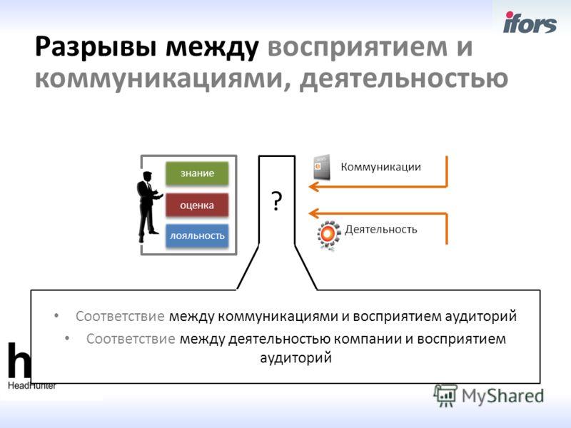 Разрывы между восприятием и коммуникациями, деятельностью ? Соответствие между коммуникациями и восприятием аудиторий Соответствие между деятельностью компании и восприятием аудиторий Коммуникации Деятельность знание оценка лояльность