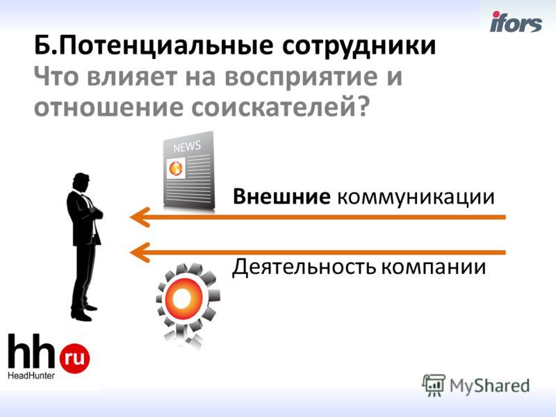 Б.Потенциальные сотрудники Что влияет на восприятие и отношение соискателей? Внешние коммуникации Деятельность компании
